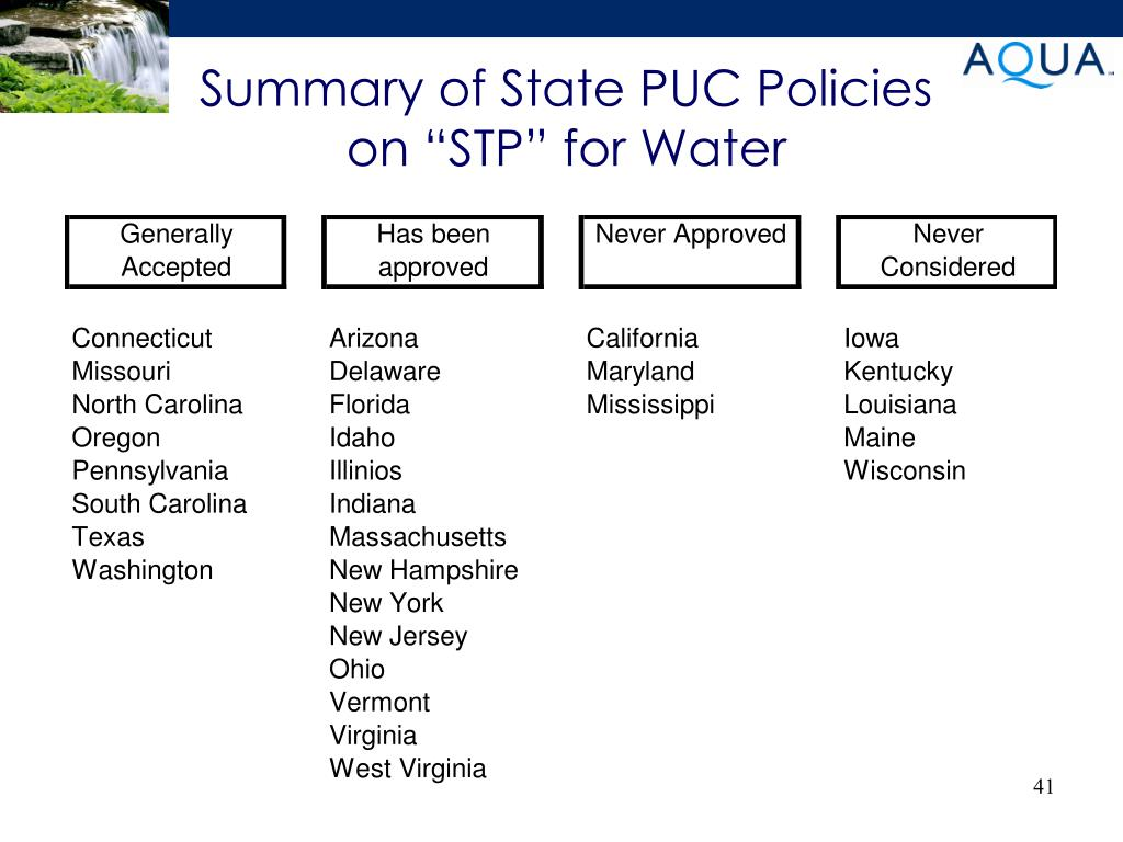 """Summary of State PUC Policies on """"STP"""" for Water"""