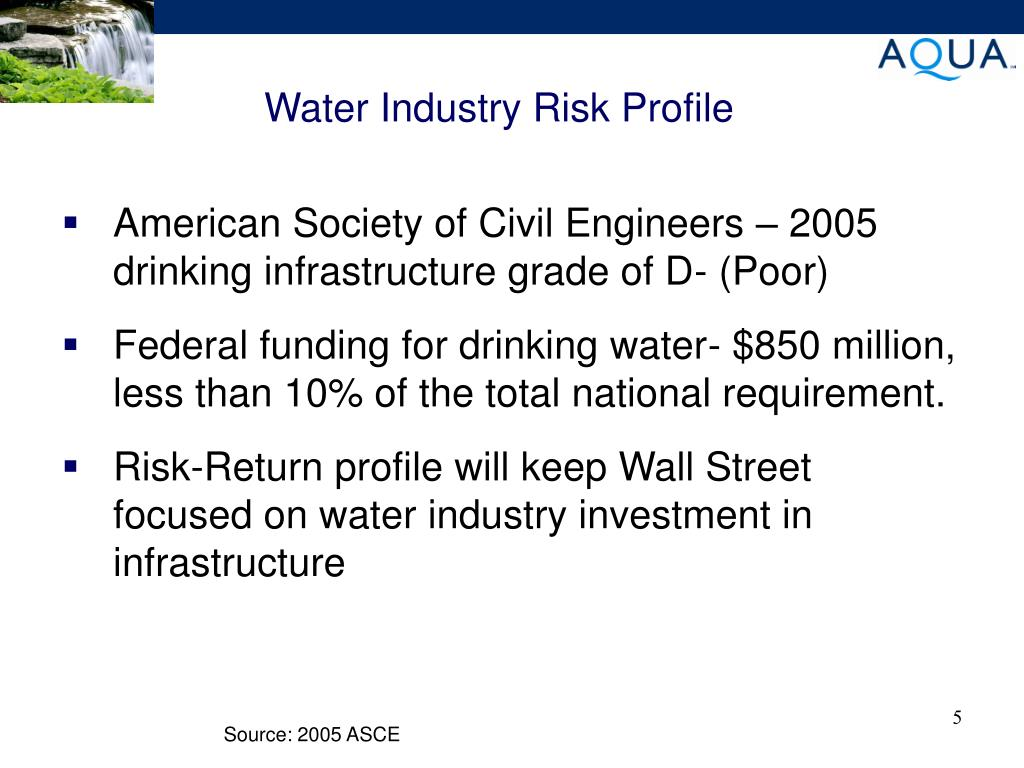 Water Industry Risk Profile