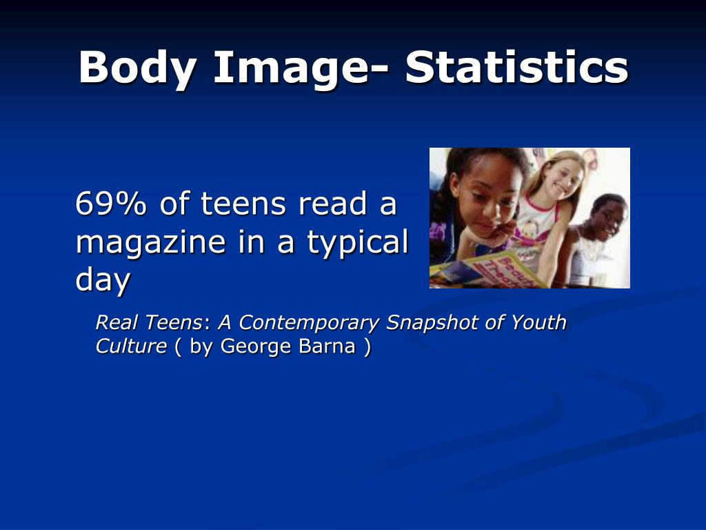Body Image- Statistics