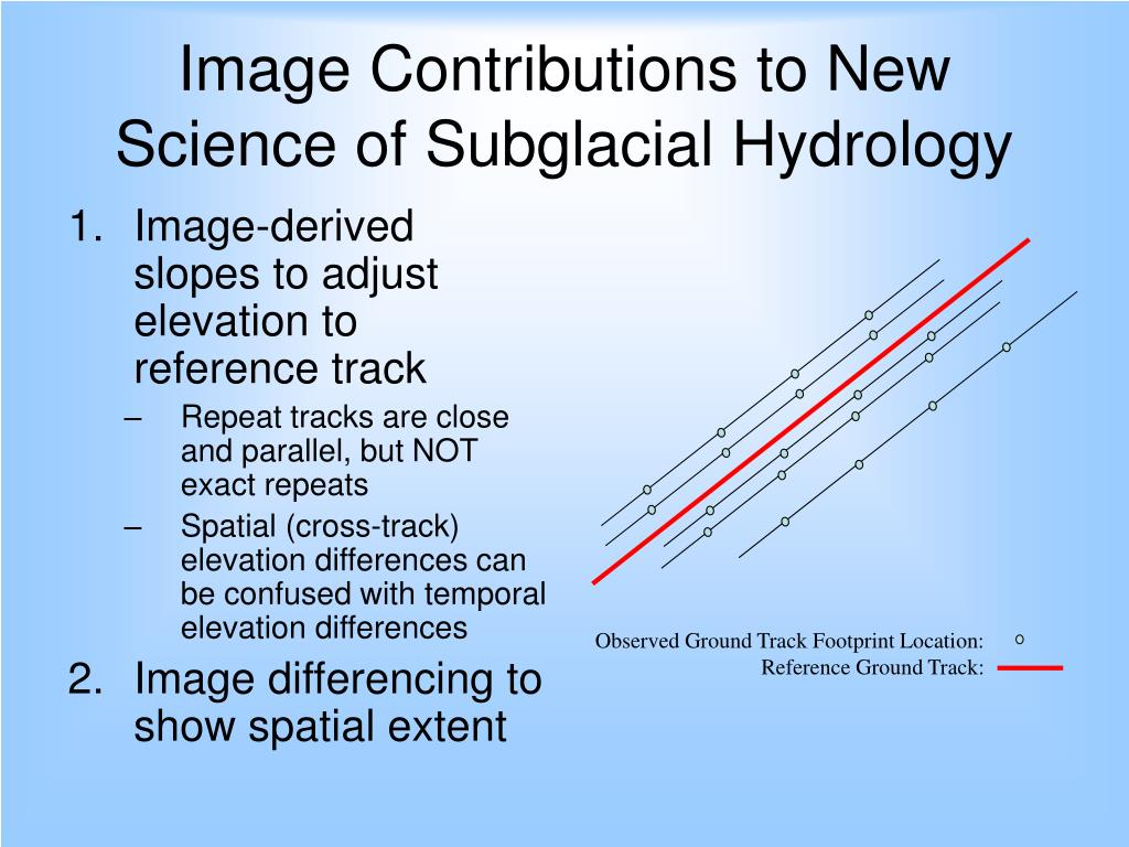 Image Contributions to New Science of Subglacial Hydrology