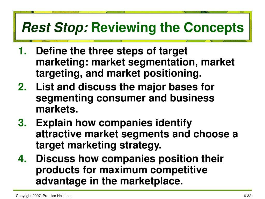 Define the three steps of target marketing: market segmentation, market targeting, and market positioning.