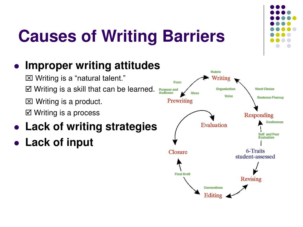 breaking barriers through english language essay This article is written like a personal reflection or opinion essay that a language barrier is a to reduce the language barriers of non-english.
