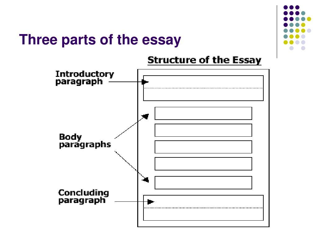 Three parts of the essay