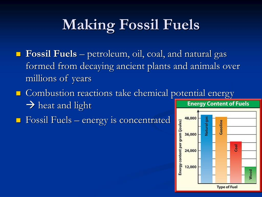 Making Fossil Fuels