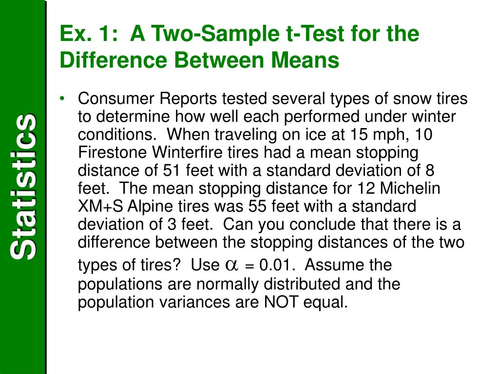 Ex. 1:  A Two-Sample t-Test for the Difference Between Means
