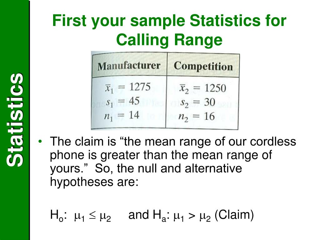 First your sample Statistics for Calling Range