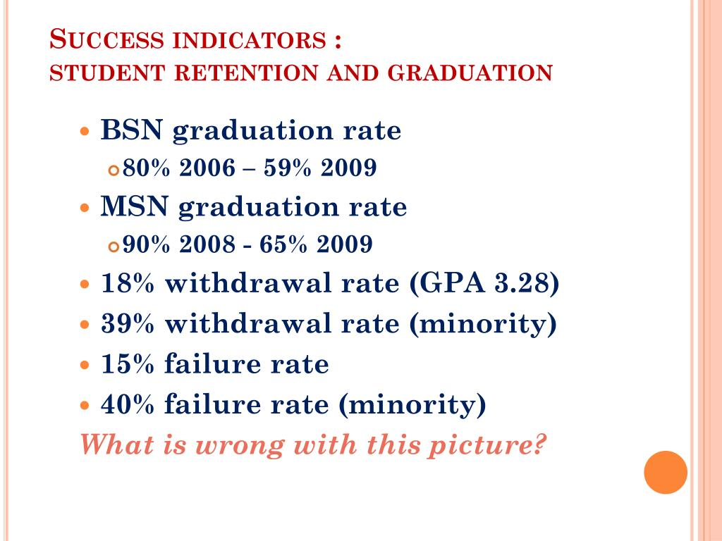 Dissertation employee minority retention