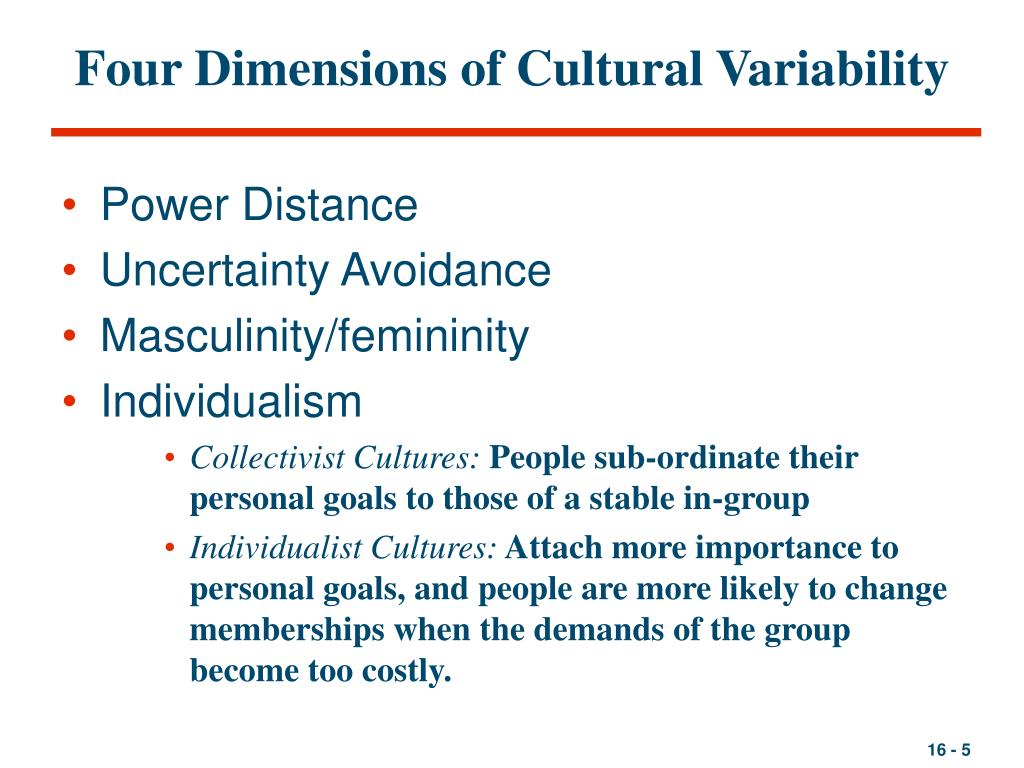 Four Dimensions of Cultural Variability