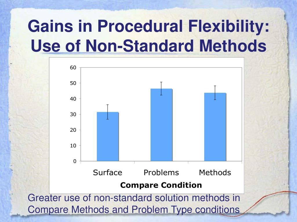 Gains in Procedural Flexibility: Use of Non-Standard Methods
