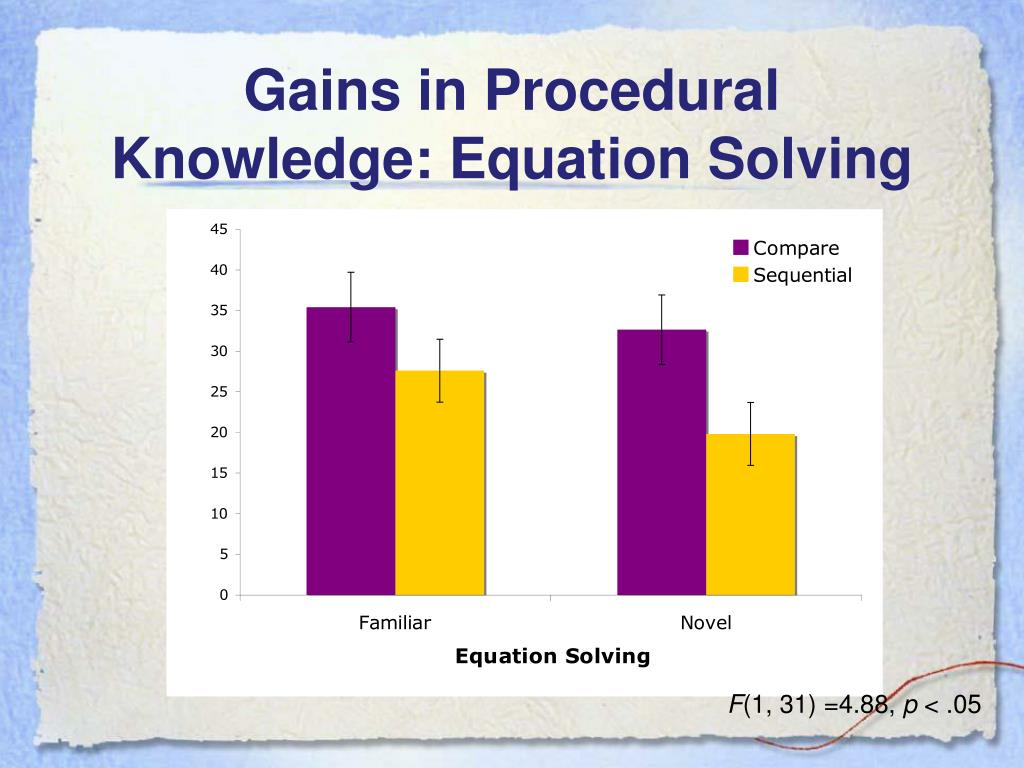 Gains in Procedural Knowledge: Equation Solving
