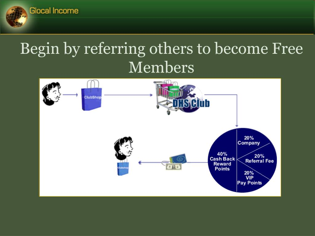 Begin by referring others to become Free Members