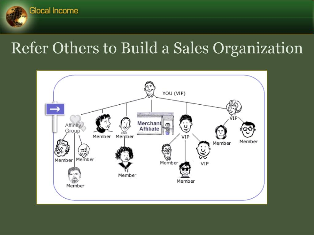 Refer Others to Build a Sales Organization