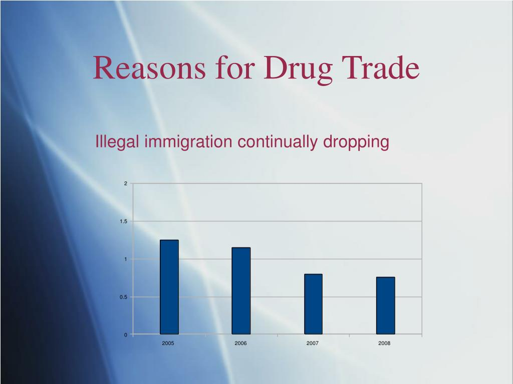 Reasons for Drug Trade