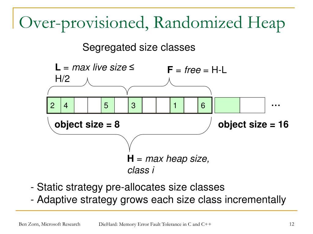 Over-provisioned, Randomized Heap