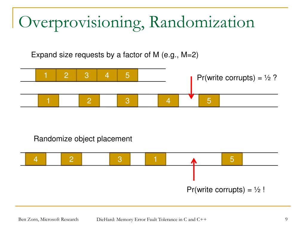 Overprovisioning, Randomization