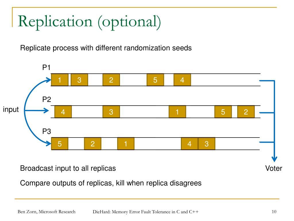 Replication (optional)