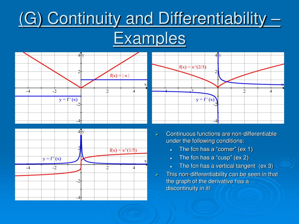 continuity and differentiability Calculus of one real variable – by pheng kim ving chapter 2: the derivative –  section 24: differentiability vs continuity 24 differentiability vs continuity.