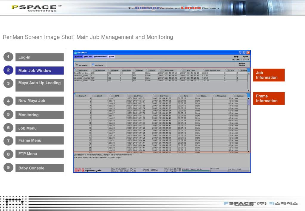 RenMan Screen Image Shot: Main Job Management and Monitoring
