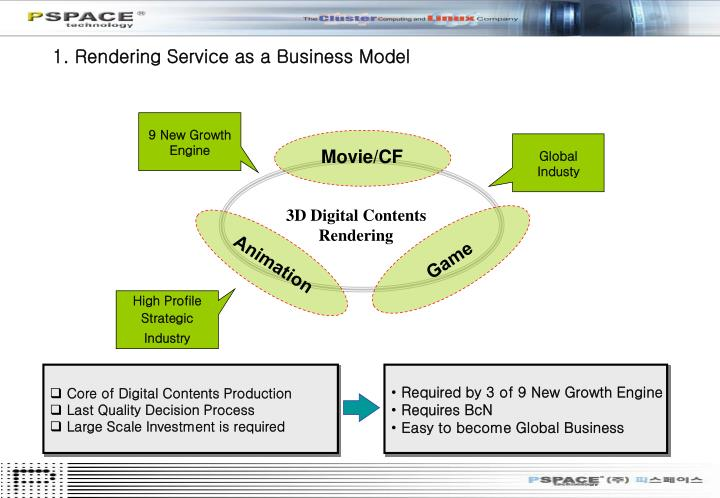 1. Rendering Service as a Business Model