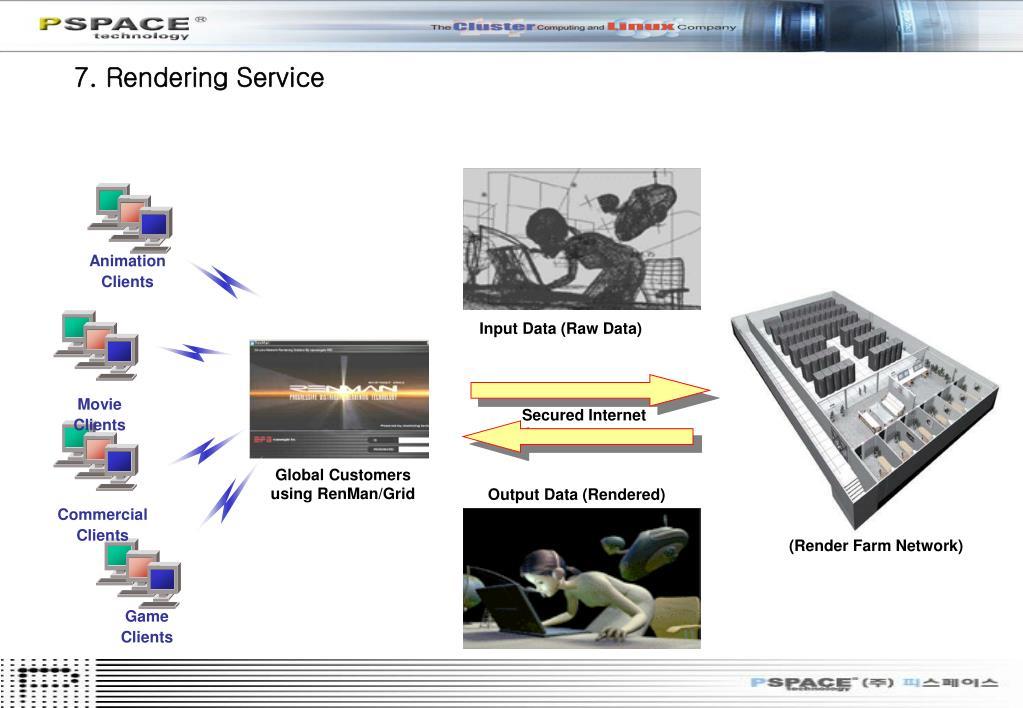 7. Rendering Service