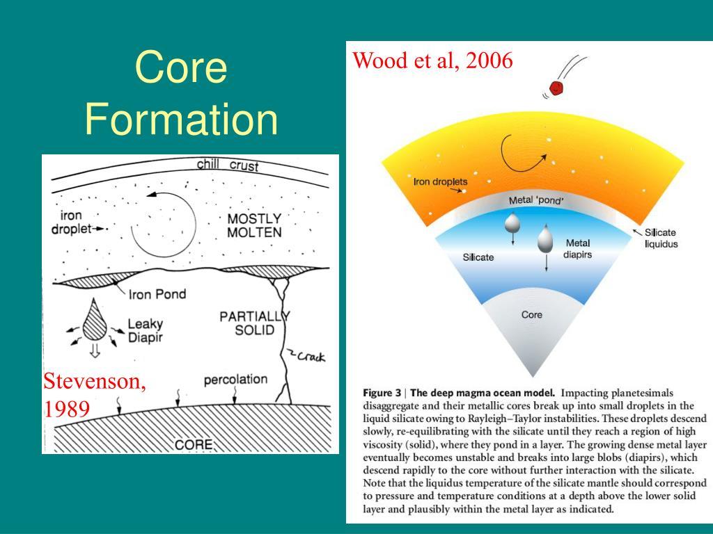 Wood et al, 2006
