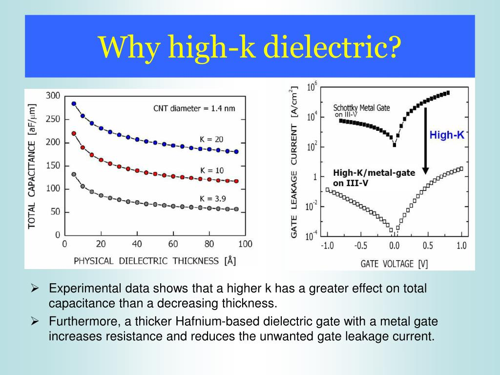 Why high-k dielectric?