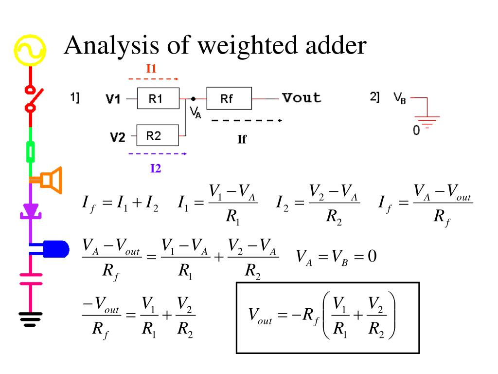 Analysis of weighted adder