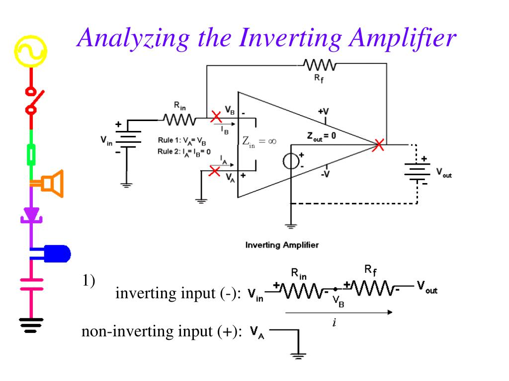 Analyzing the Inverting Amplifier