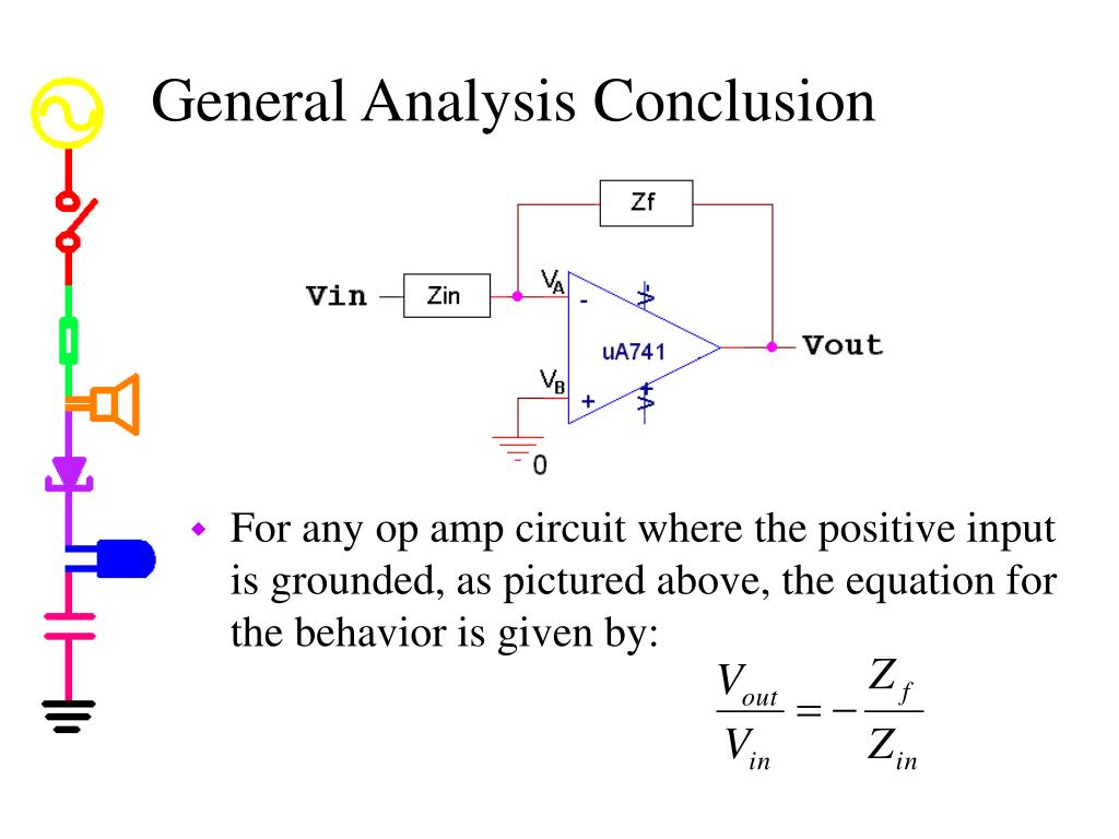 General Analysis Conclusion