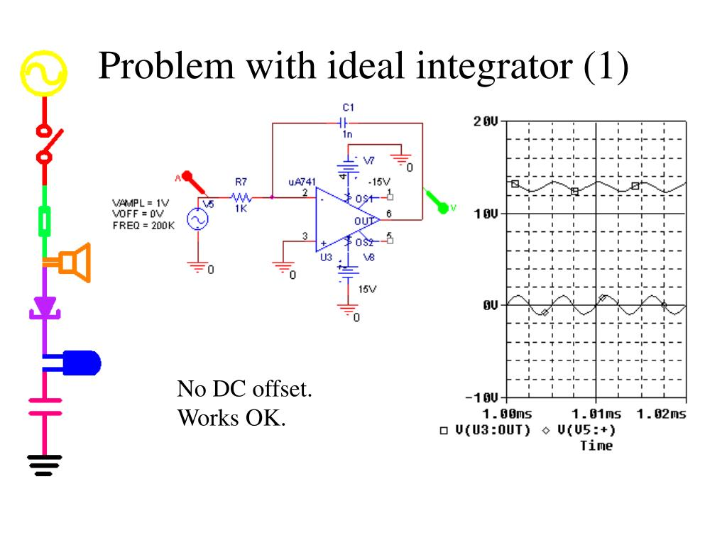 Problem with ideal integrator (1)