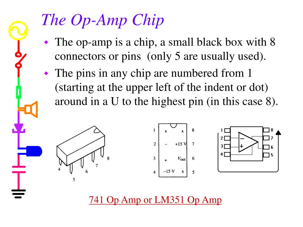 The Op-Amp Chip