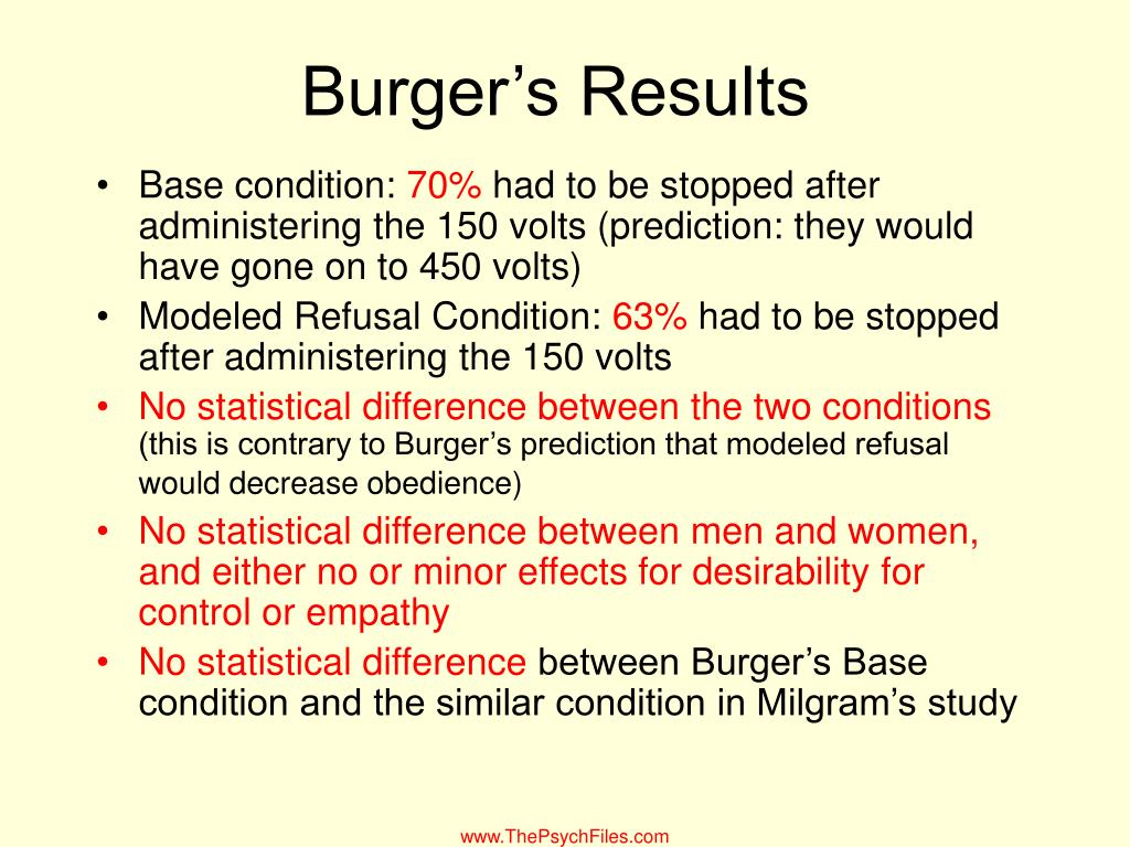 Burger's Results