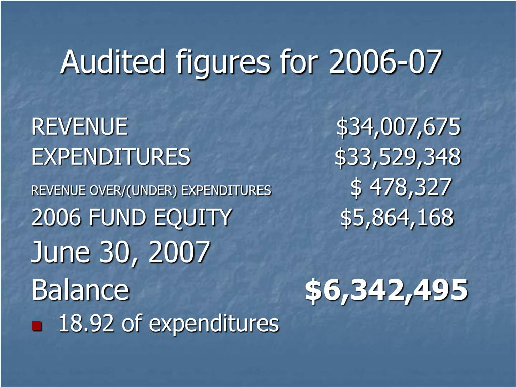 Audited figures for 2006-07