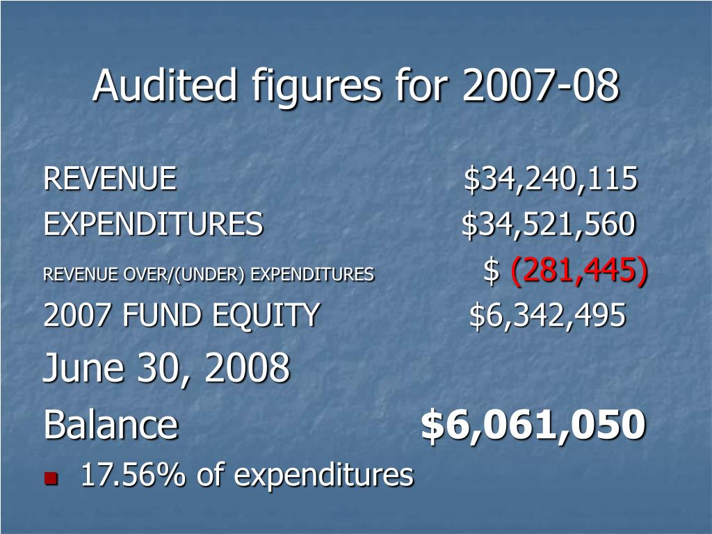 Audited figures for 2007-08