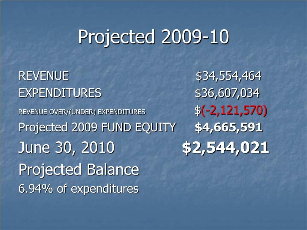 Projected 2009-10