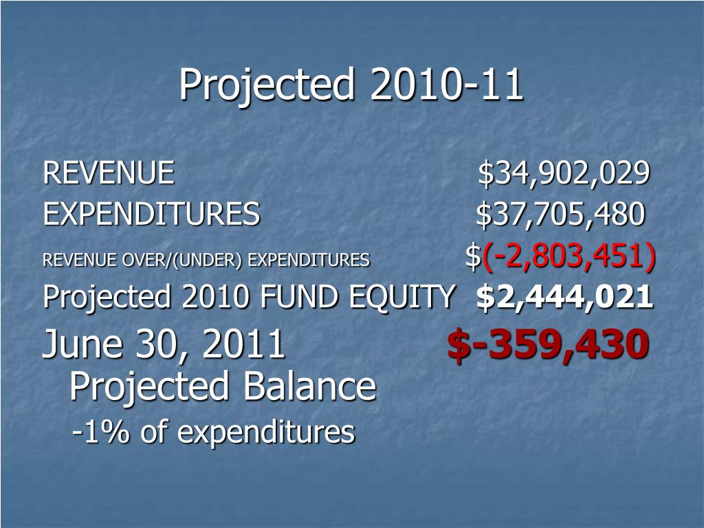 Projected 2010-11