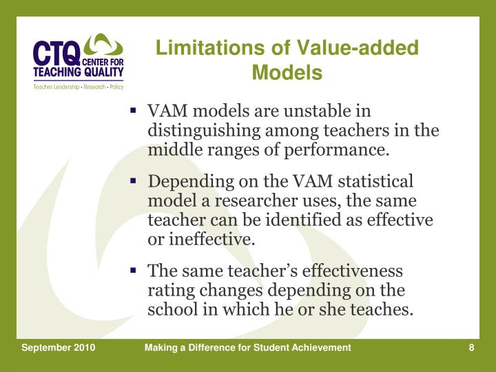 Limitations of Value-added