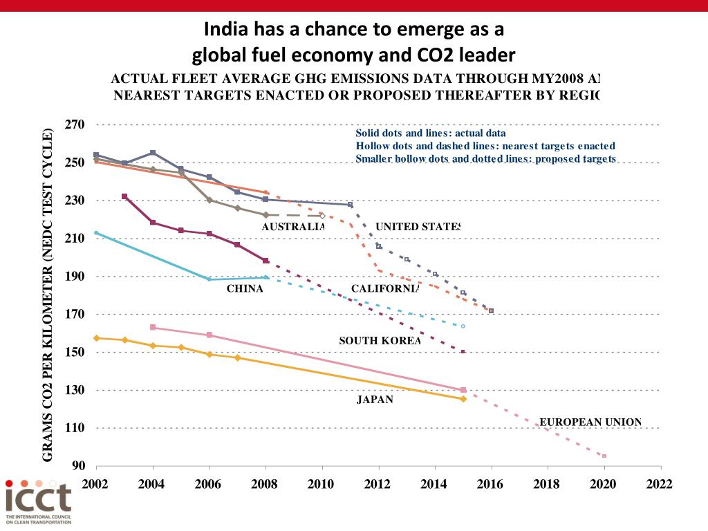 India has a chance to emerge as a