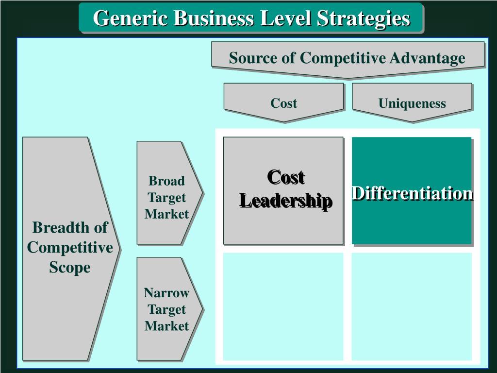 Generic Business Level Strategies