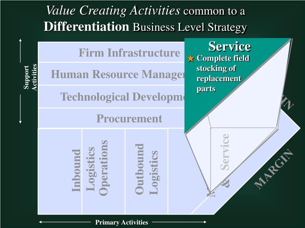 Firm Infrastructure