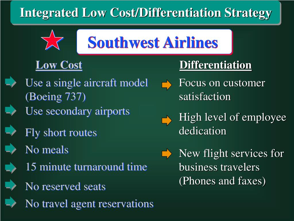 Integrated Low Cost/Differentiation Strategy