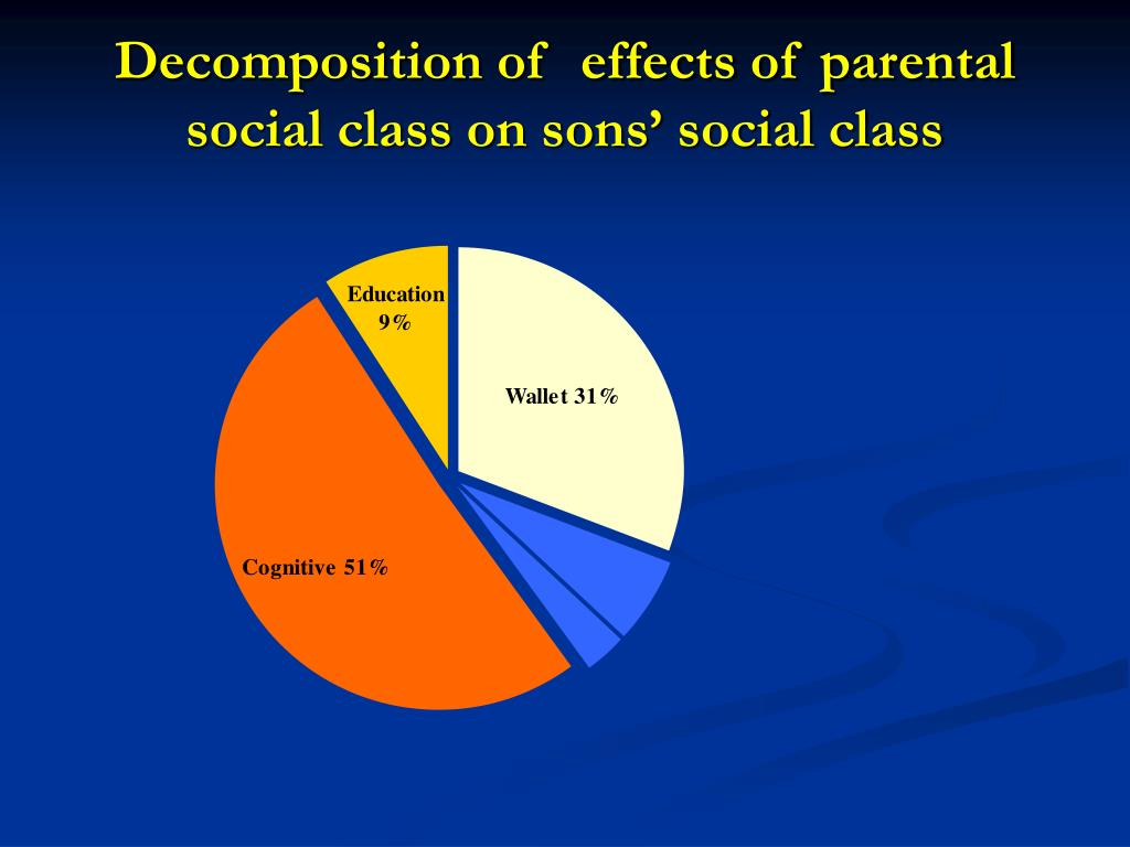 Decomposition of  effects of parental social class on sons' social class