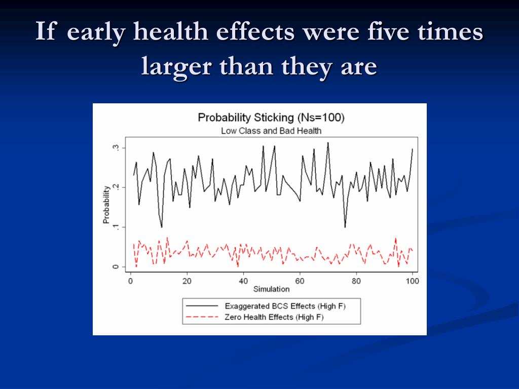 If early health effects were five times larger than they are