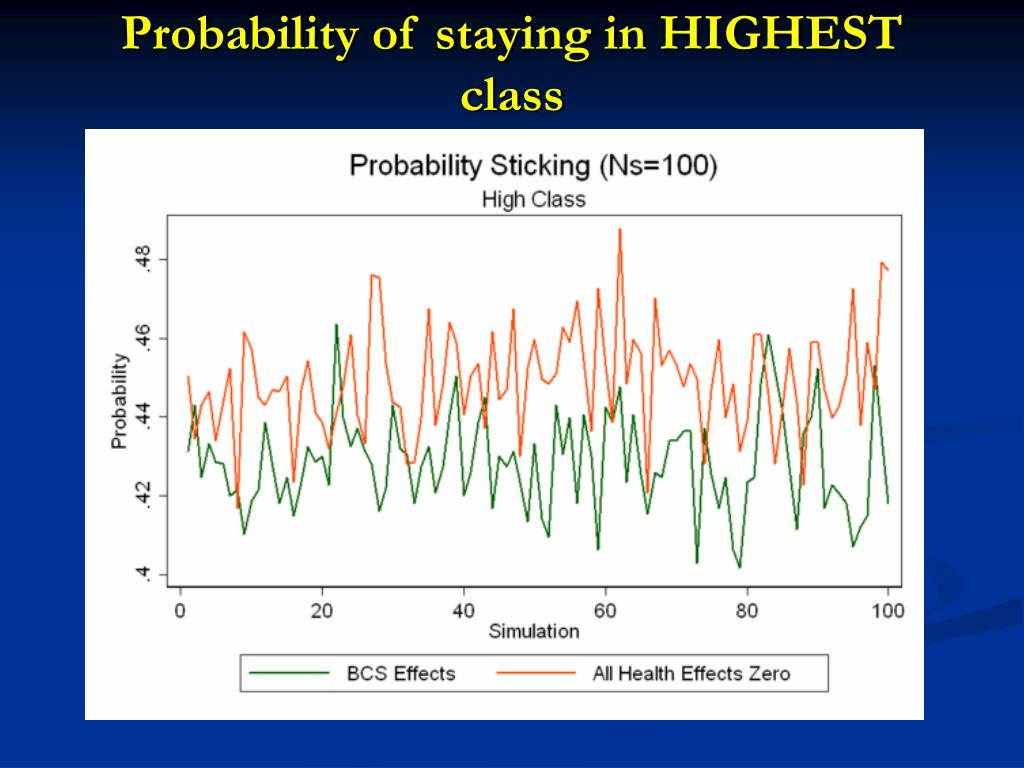 Probability of staying in HIGHEST class