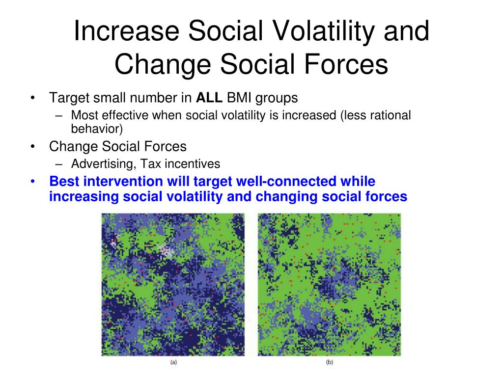 Increase Social Volatility and Change Social Forces