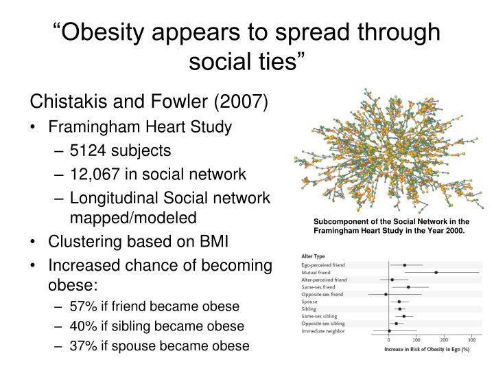 Obesity appears to spread through social ties