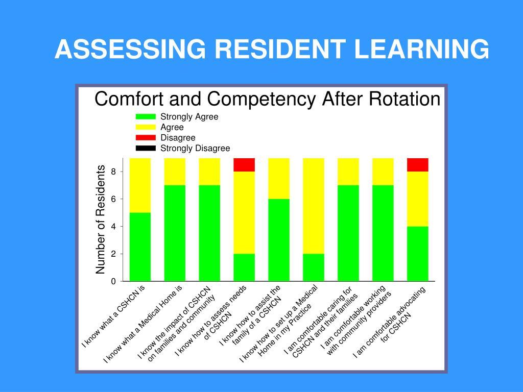 ASSESSING RESIDENT LEARNING