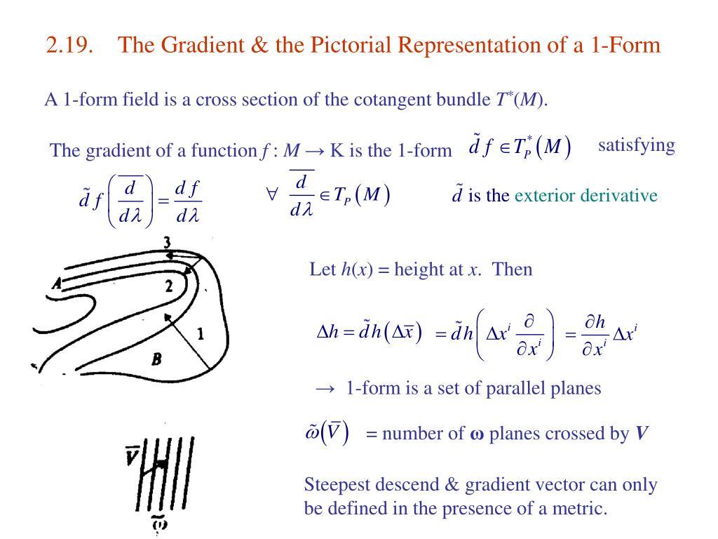 2.19.	The Gradient & the Pictorial Representation of a 1-Form