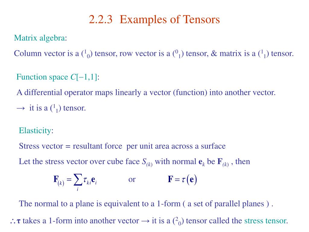 2.2.3	Examples of Tensors