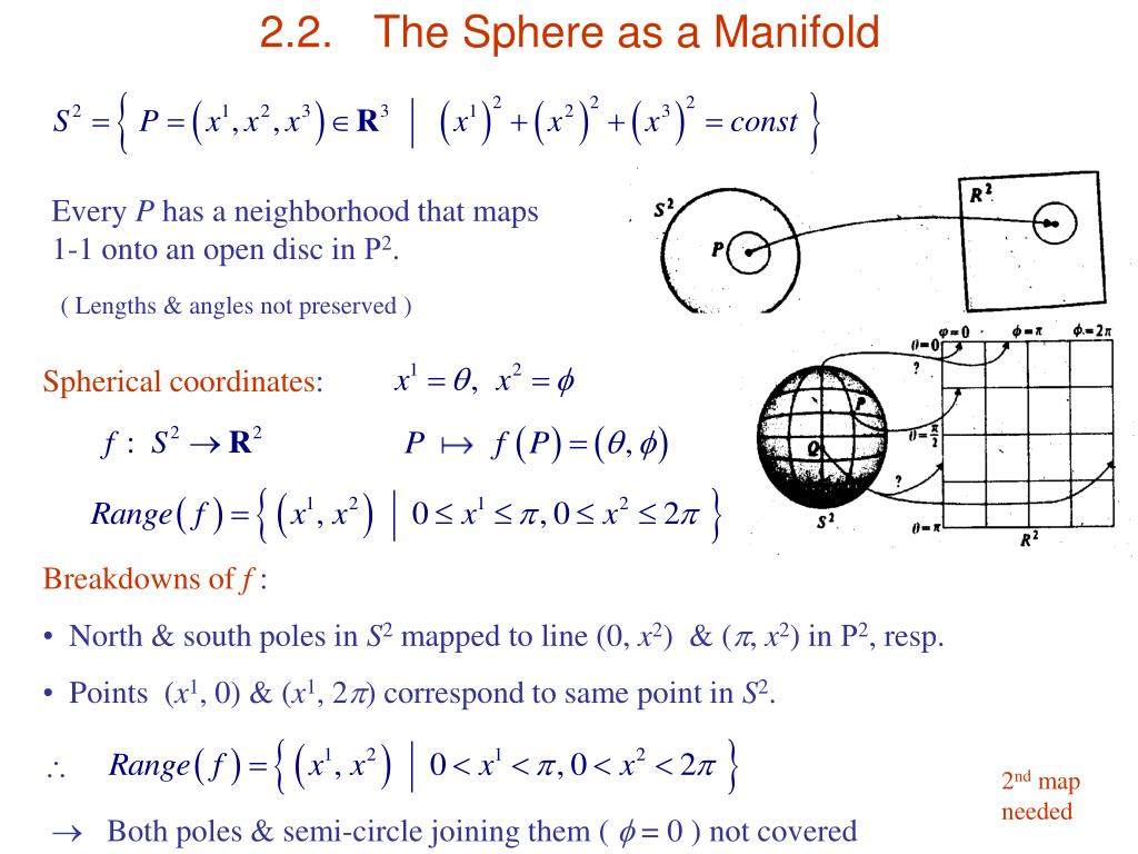2.2.	The Sphere as a Manifold